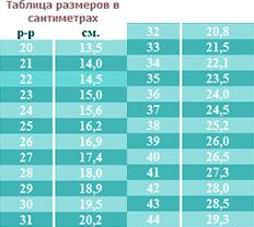 Таблица размеров Kuoma