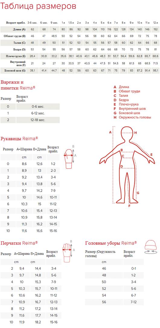 Таблица Размеров Reima